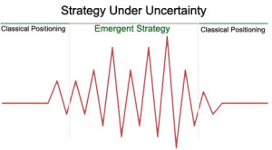 emergent-strategy-times-of-change